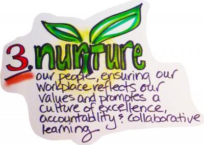 KNH Strategy 3 - nurture1-small