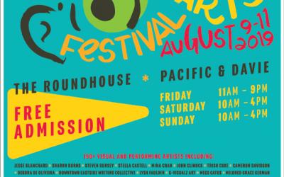 Vancouver Outsider Arts Festival